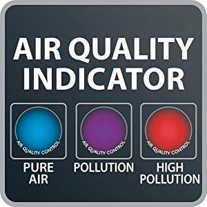 luces indicadoras de contaminación