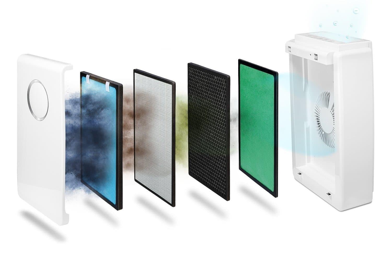 filtros del purificador de aire Pro Breeze