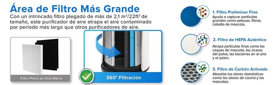 filtro de purificador levoit h133
